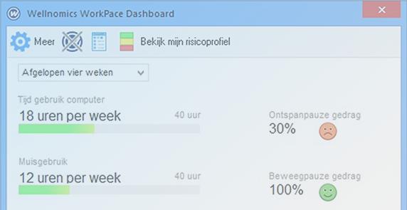 WorkPace dashboard